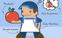 ¿Qué es User Experience y User Interface?